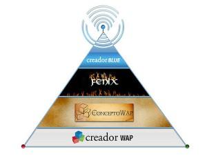 creador-open-fenix
