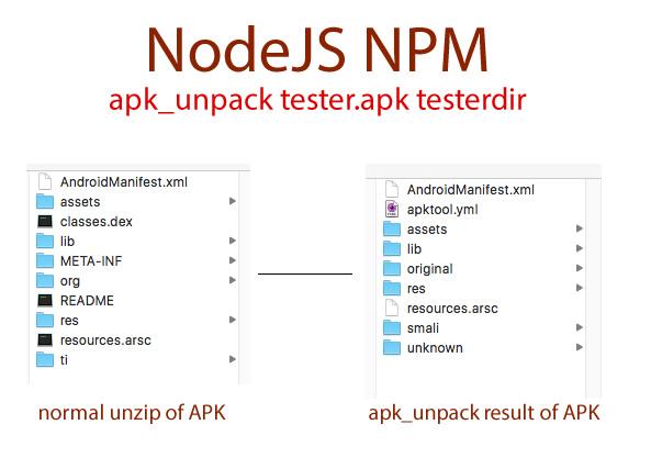 blog-pablo-npm-apk-unpack